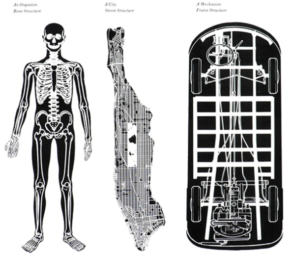 Oswald Mathias Ungers, City Metaphors, 1976-CCA